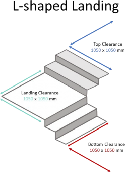 L-Shaped Landing 1050 x 1050