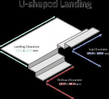 U-Shaped Landing 1050 x 1050
