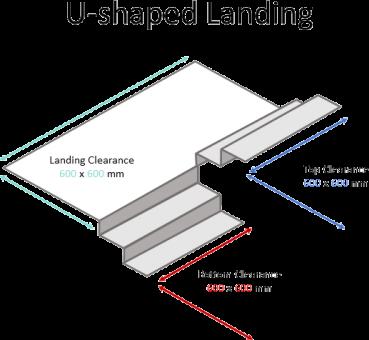 U-shaped Landing 600 x 600