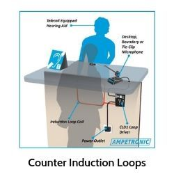 Counter Induction Loops 250 x 250